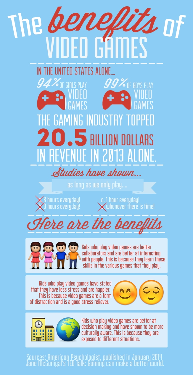 video games infographic (1)